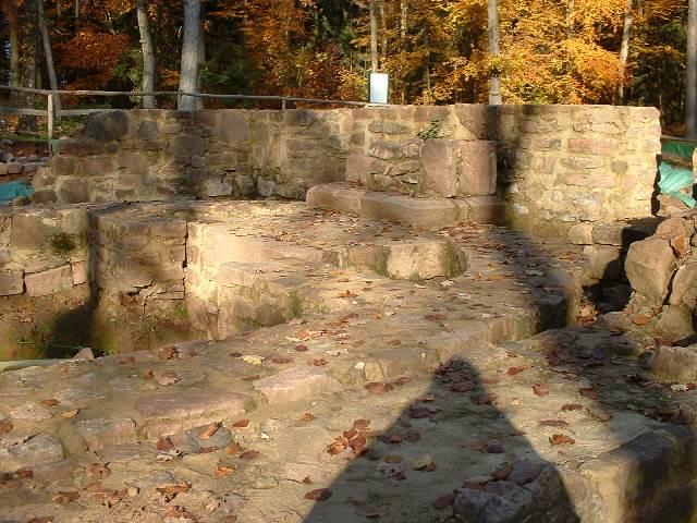 Ausgrabung Kloster Einsiedel
